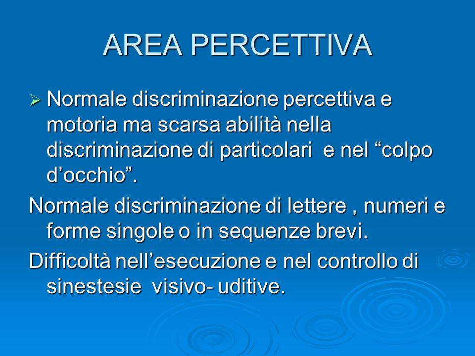 """AREA PERCETTIVA  Normale discriminazione percettiva e motoria ma scarsa abilità nella discriminazione di particolari e nel """"colpo d'occhio"""". Normale"""