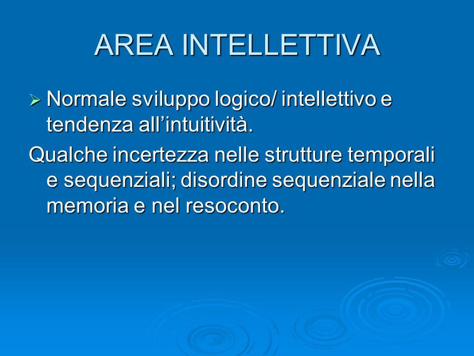 AREA INTELLETTIVA  Normale sviluppo logico/ intellettivo e tendenza all'intuitività. Qualche incertezza nelle strutture temporali e sequenziali; diso