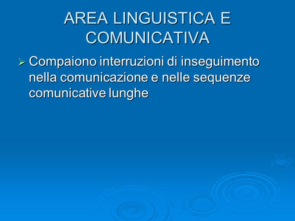 AREA LINGUISTICA E COMUNICATIVA  Compaiono interruzioni di inseguimento nella comunicazione e nelle sequenze comunicative lunghe