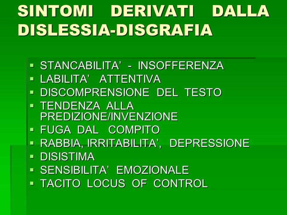 SINTOMI DERIVATI DALLA DISLESSIA-DISGRAFIA  STANCABILITA' - INSOFFERENZA  LABILITA' ATTENTIVA  DISCOMPRENSIONE DEL TESTO  TENDENZA ALLA PREDIZIONE/INVENZIONE  FUGA DAL COMPITO  RABBIA, IRRITABILITA', DEPRESSIONE  DISISTIMA  SENSIBILITA' EMOZIONALE  TACITO LOCUS OF CONTROL
