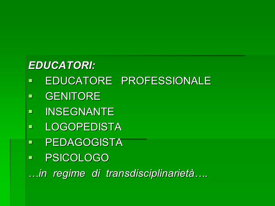 EDUCATORI:  EDUCATORE PROFESSIONALE  GENITORE  INSEGNANTE  LOGOPEDISTA  PEDAGOGISTA  PSICOLOGO …in regime di transdisciplinarietà….