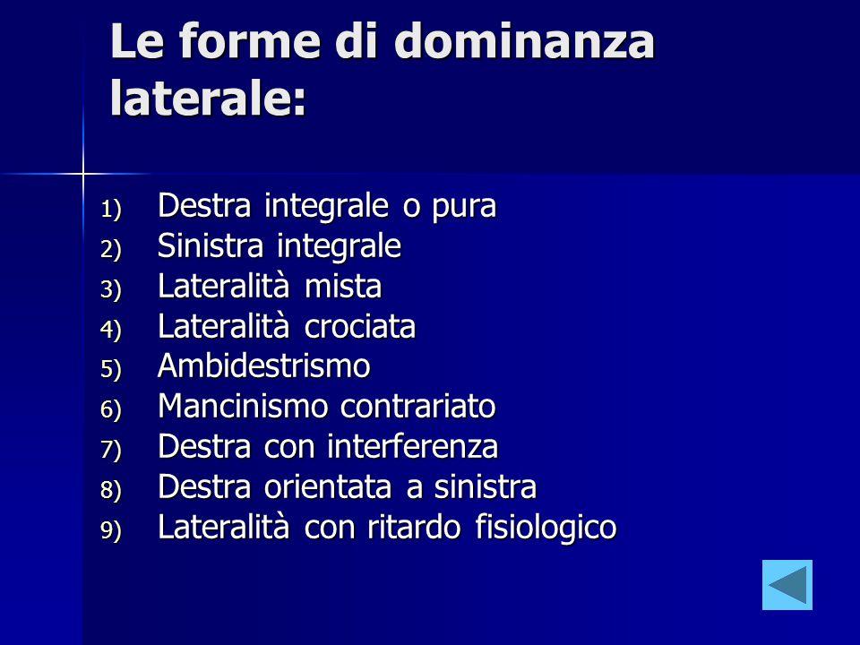 Le forme di dominanza laterale: 1) Destra integrale o pura 2) Sinistra integrale 3) Lateralità mista 4) Lateralità crociata 5) Ambidestrismo 6) Mancin