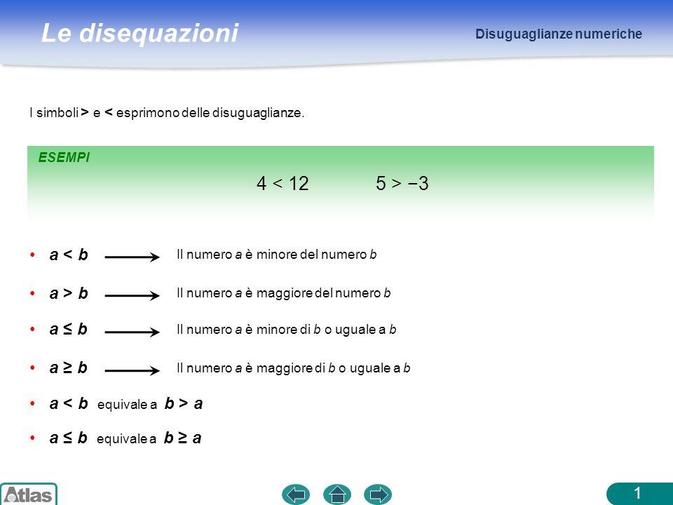 Le disequazioni Proprietà delle disuguaglianze ESEMPI a < ba + c < b + c con a, b, c R 4 < 74 + 3 < 7 + 3 infatti 7 < 10 9 > 39 − 4 > 3 − 4 infatti 5 > −1 a < ba e b concordi > 1 a 1 b ESEMPI −3 − 1 3 1 2 2 −3 < 5 − < 1 3 1 5 infatti