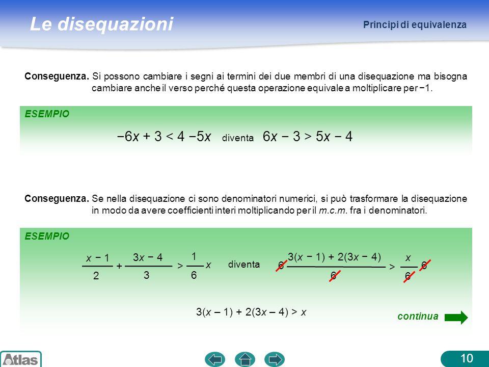 Le disequazioni ESEMPIO Principi di equivalenza 10 Conseguenza. Si possono cambiare i segni ai termini dei due membri di una disequazione ma bisogna c