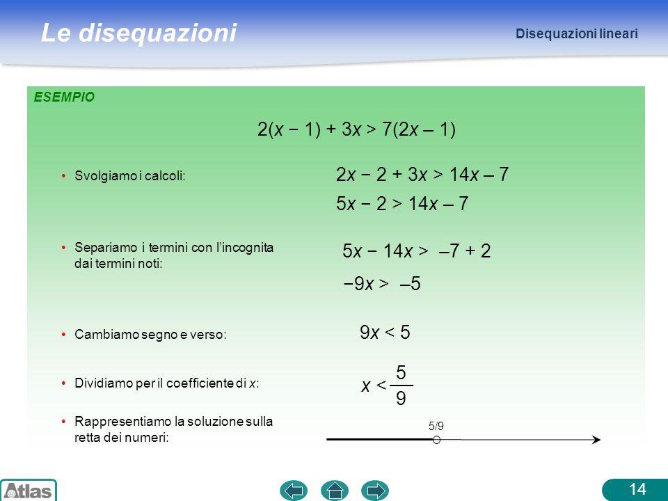 Le disequazioni ESEMPIO Disequazioni lineari 14 2(x − 1) + 3x > 7(2x – 1) 2x − 2 + 3x > 14x – 7 5x − 2 > 14x – 7 Svolgiamo i calcoli: Separiamo i term