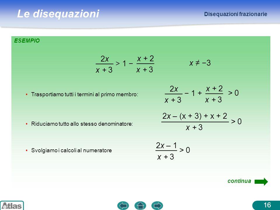 Le disequazioni Disequazioni frazionarie 16 ESEMPIO 2x2x x + 3 > 1 − x + 2 x + 3 x ≠ −3 Trasportiamo tutti i termini al primo membro: 2x2x x + 3 − 1 +