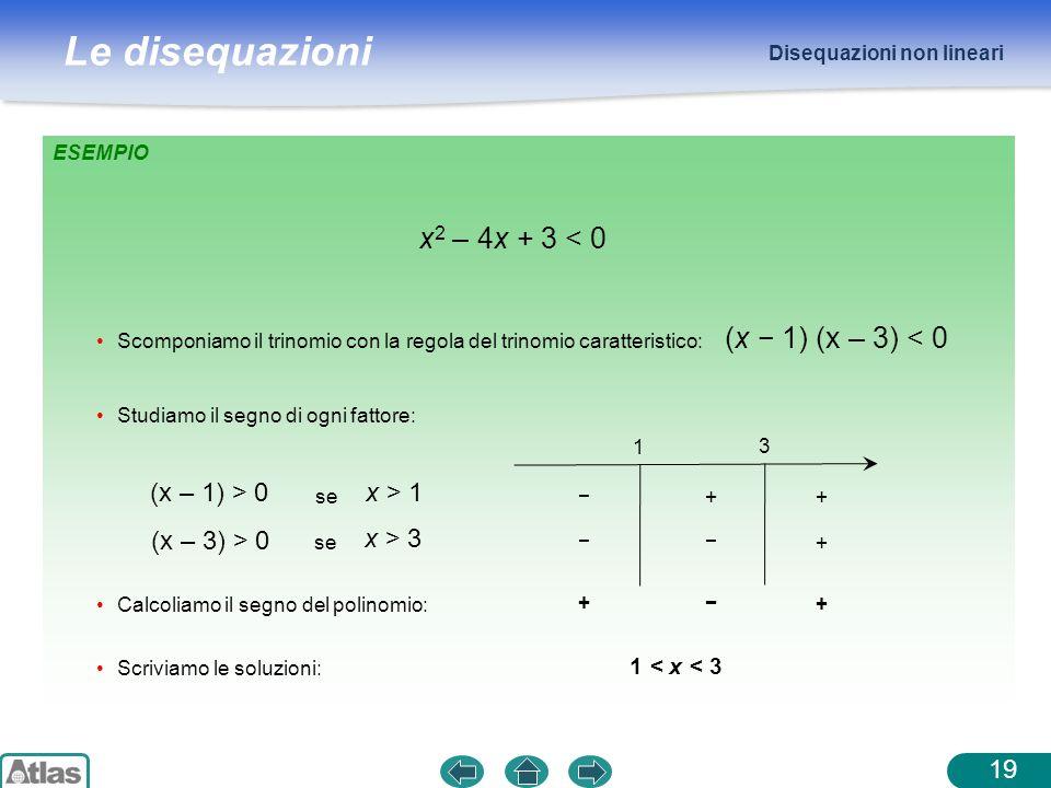 Le disequazioni Disequazioni non lineari 19 ESEMPIO Studiamo il segno di ogni fattore: x 2 – 4x + 3 < 0 Scomponiamo il trinomio con la regola del trin