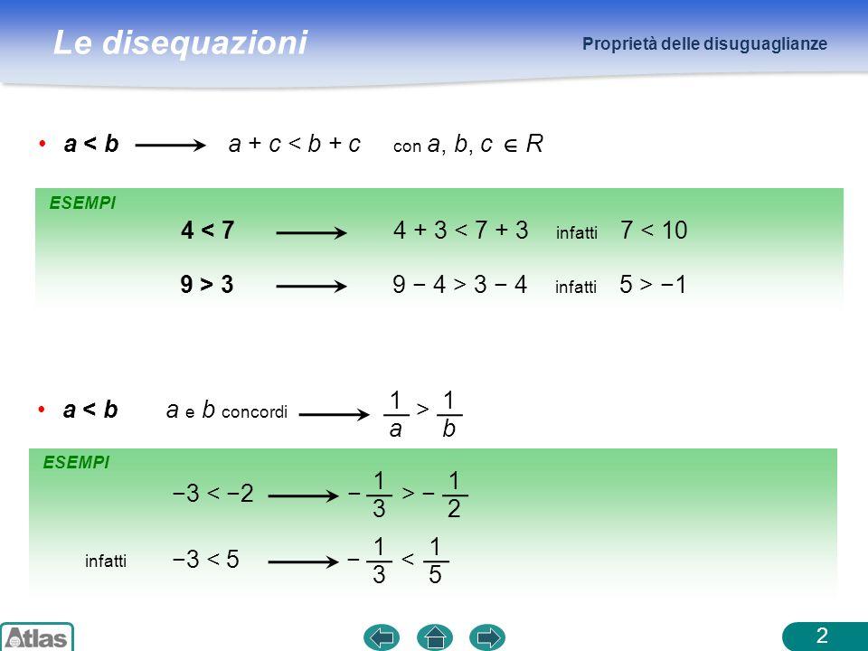 Le disequazioni Proprietà delle disuguaglianze ESEMPIO a < ba  c < b  c con c positivo 2 > −32.6 > −3.6 infatti 12 > −18 ESEMPI a < ba  c > b  c con c negativo 8 > −38  (−2) < −3  (−2) infatti −16 < 6 -12 < 312 > −3 Caso particolare: Se c = − 1 a −b 3