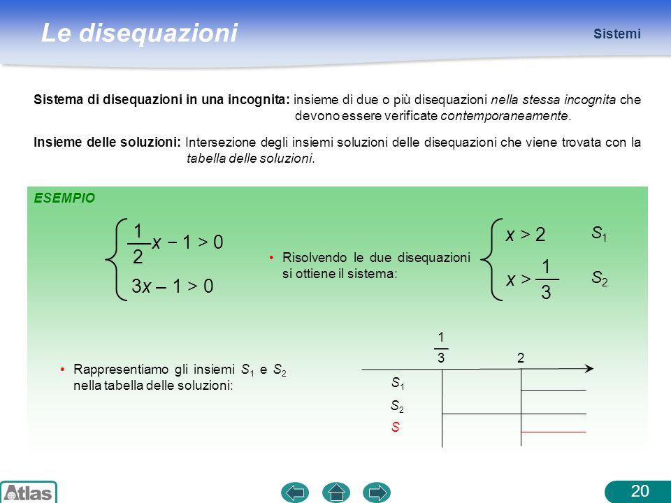 Le disequazioni ESEMPIO Sistemi 20 Sistema di disequazioni in una incognita: insieme di due o più disequazioni nella stessa incognita che devono esser