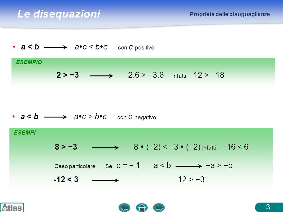Le disequazioni ESEMPIO Disequazioni lineari 14 2(x − 1) + 3x > 7(2x – 1) 2x − 2 + 3x > 14x – 7 5x − 2 > 14x – 7 Svolgiamo i calcoli: Separiamo i termini con l'incognita dai termini noti: 5x − 14x > –7 + 2 −9x > –5 9x < 5 Cambiamo segno e verso: Dividiamo per il coefficiente di x: x < 5 9 5/9 Rappresentiamo la soluzione sulla retta dei numeri: