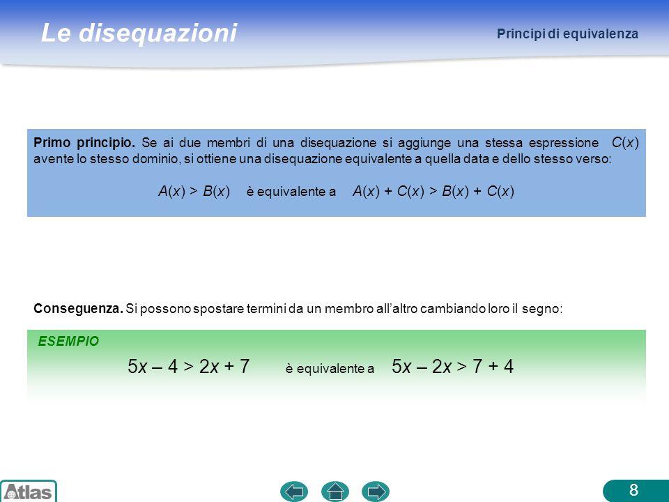 Le disequazioni ESEMPIO Principi di equivalenza 8 Primo principio. Se ai due membri di una disequazione si aggiunge una stessa espressione C(x) avente
