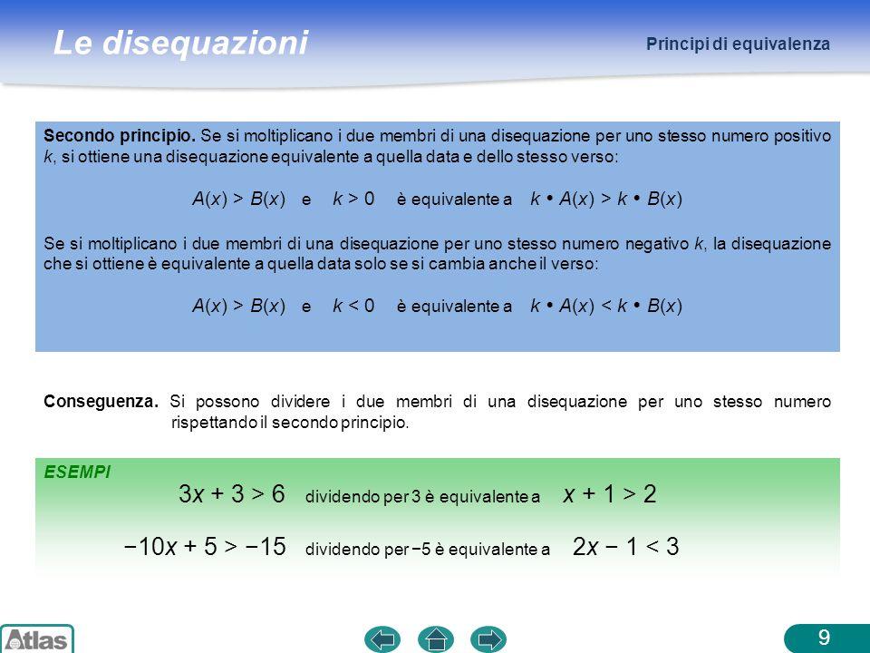 Le disequazioni ESEMPI Principi di equivalenza 9 Secondo principio. Se si moltiplicano i due membri di una disequazione per uno stesso numero positivo