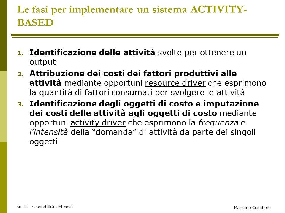 Massimo Ciambotti Analisi e contabilità dei costi Le fasi per implementare un sistema ACTIVITY- BASED 1.