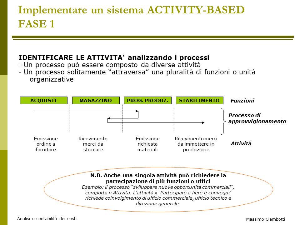 Massimo Ciambotti Analisi e contabilità dei costi IDENTIFICARE LE ATTIVITA' analizzando i processi - Un processo può essere composto da diverse attività - Un processo solitamente attraversa una pluralità di funzioni o unità organizzative Implementare un sistema ACTIVITY-BASED FASE 1 ACQUISTIMAGAZZINOPROG.