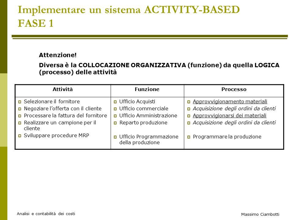Massimo Ciambotti Analisi e contabilità dei costi Implementare un sistema ACTIVITY-BASED FASE 1 Attenzione.