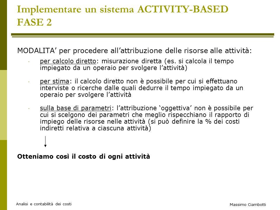 Massimo Ciambotti Analisi e contabilità dei costi Implementare un sistema ACTIVITY-BASED FASE 2 MODALITA' per procedere all'attribuzione delle risorse alle attività: - per calcolo diretto: misurazione diretta (es.
