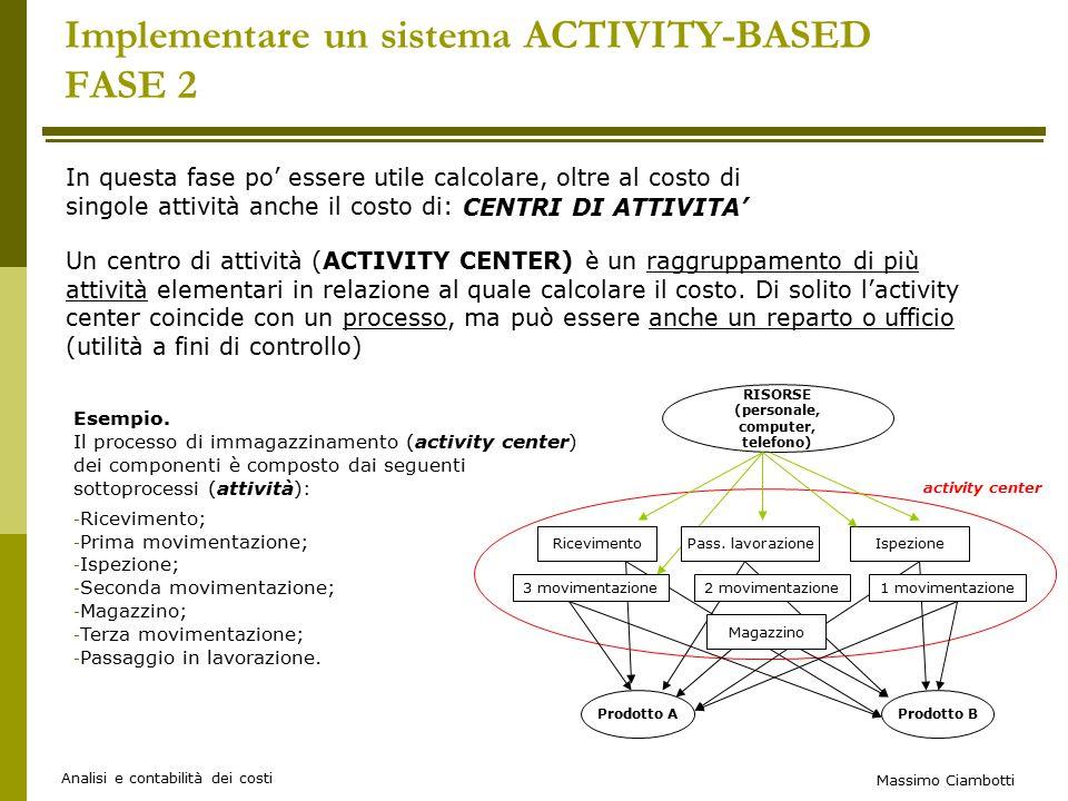 Massimo Ciambotti Analisi e contabilità dei costi Implementare un sistema ACTIVITY-BASED FASE 2 Un centro di attività (ACTIVITY CENTER) è un raggruppamento di più attività elementari in relazione al quale calcolare il costo.