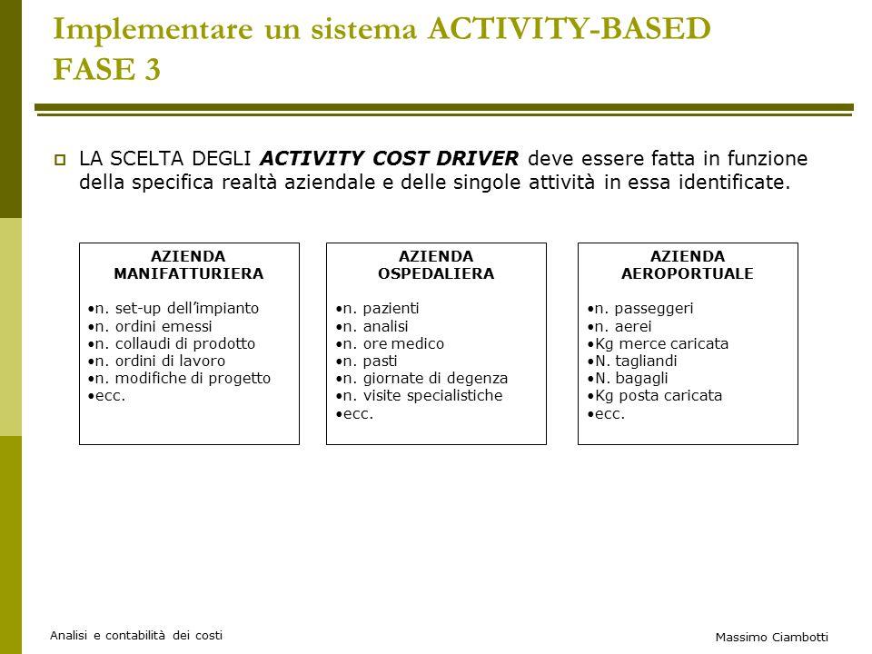 Massimo Ciambotti Analisi e contabilità dei costi Implementare un sistema ACTIVITY-BASED FASE 3  LA SCELTA DEGLI ACTIVITY COST DRIVER deve essere fatta in funzione della specifica realtà aziendale e delle singole attività in essa identificate.
