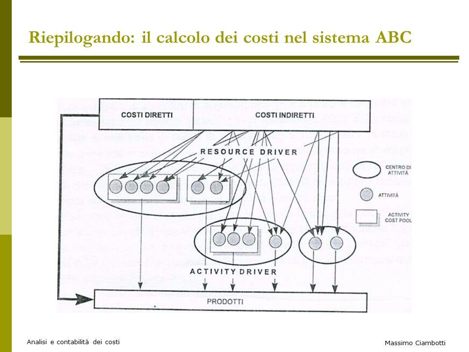 Massimo Ciambotti Analisi e contabilità dei costi Riepilogando: il calcolo dei costi nel sistema ABC