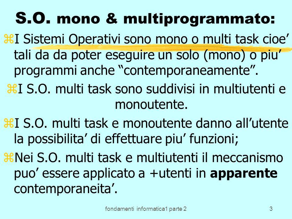 fondamenti informatica1 parte 24 Significato di S.O.