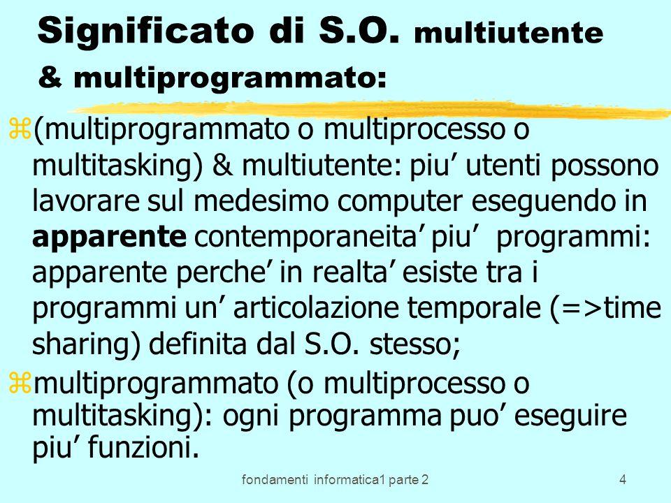 fondamenti informatica1 parte 225 File & programmi zI file possono contenere anche programmi: in questo caso il contenuto e' una particolare successione di informazioni.