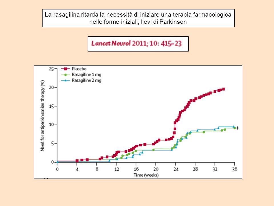 La rasagilina ritarda la necessità di iniziare una terapia farmacologica nelle forme iniziali, lievi di Parkinson