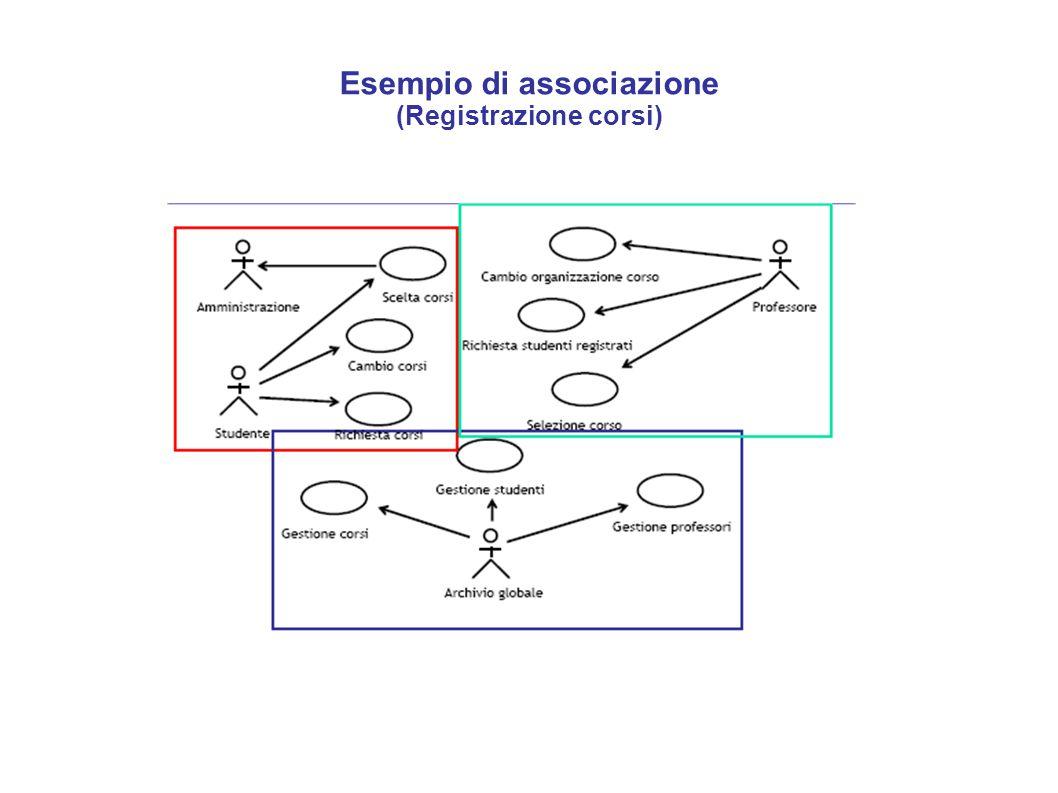 Esempio di associazione (Registrazione corsi)