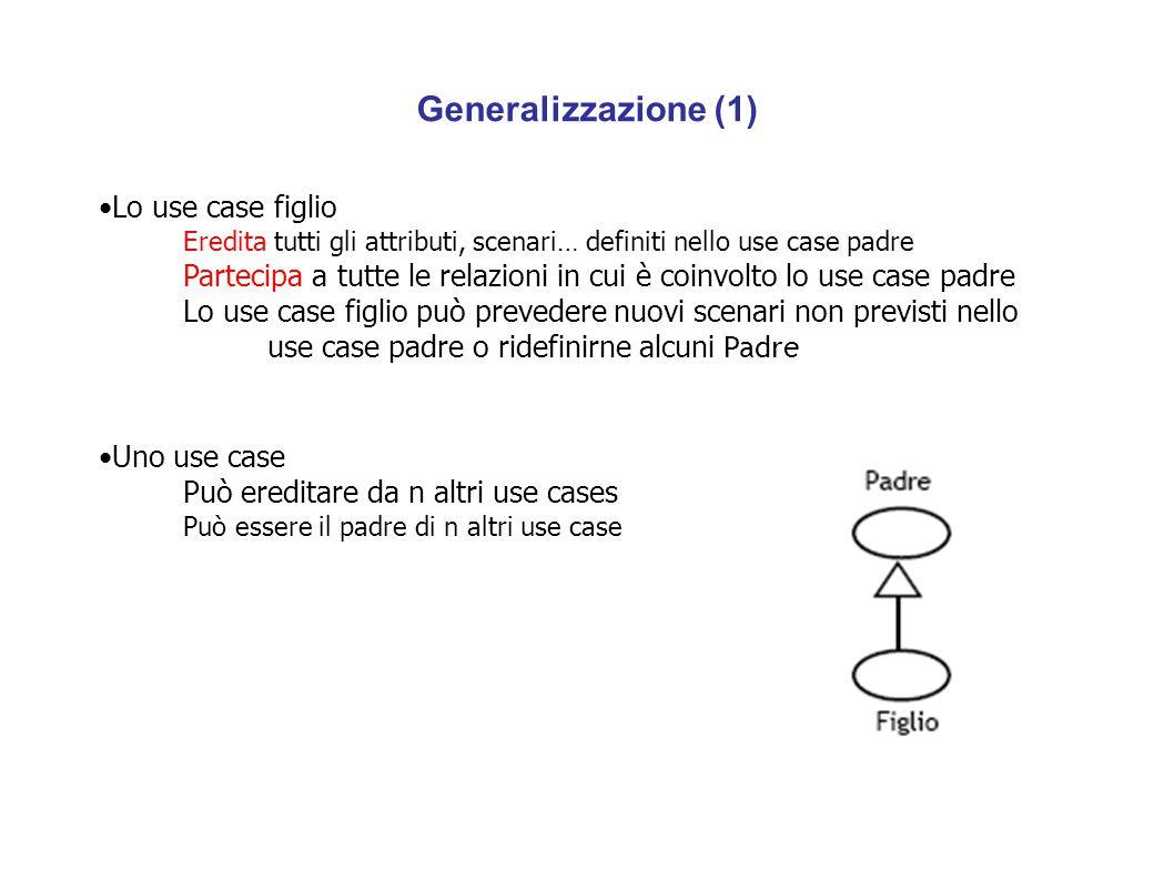 Generalizzazione (1) Lo use case figlio Eredita tutti gli attributi, scenari… definiti nello use case padre Partecipa a tutte le relazioni in cui è co