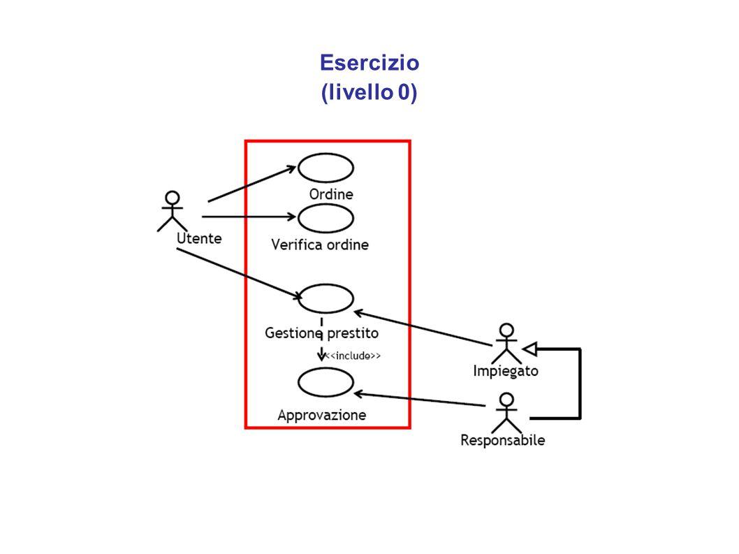 Esercizio (livello 0)