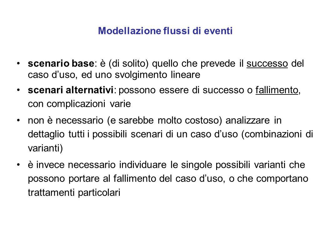 Modellazione flussi di eventi scenario base: è (di solito) quello che prevede il successo del caso d'uso, ed uno svolgimento lineare scenari alternati