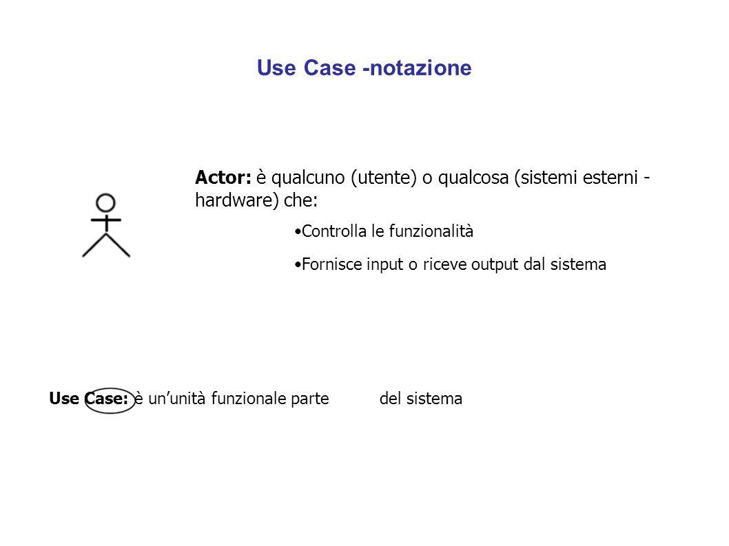 Use Case -notazione Actor: è qualcuno (utente) o qualcosa (sistemi esterni - hardware) che: Controlla le funzionalità Fornisce input o riceve output dal sistema Use Case: è un'unità funzionale parte del sistema