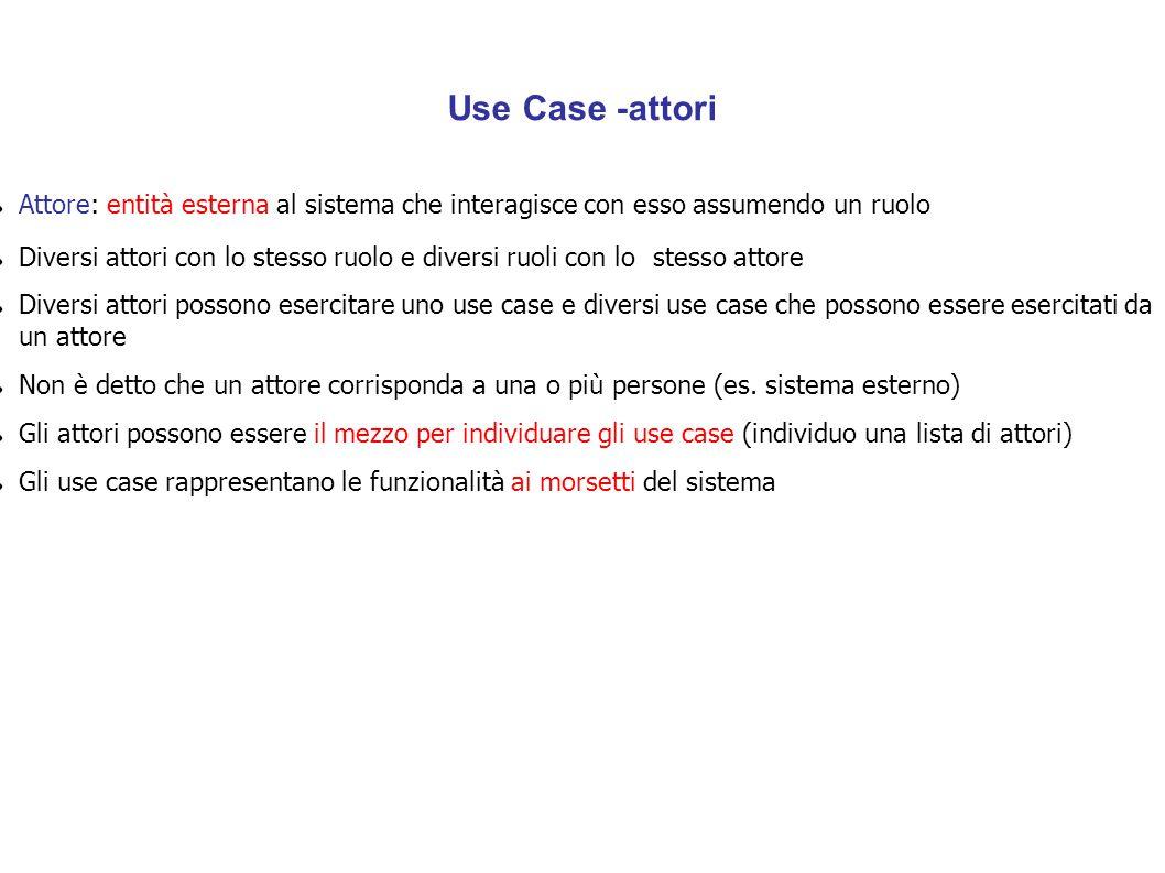 Use Case -attori Attore: entità esterna al sistema che interagisce con esso assumendo un ruolo Diversi attori con lo stesso ruolo e diversi ruoli con