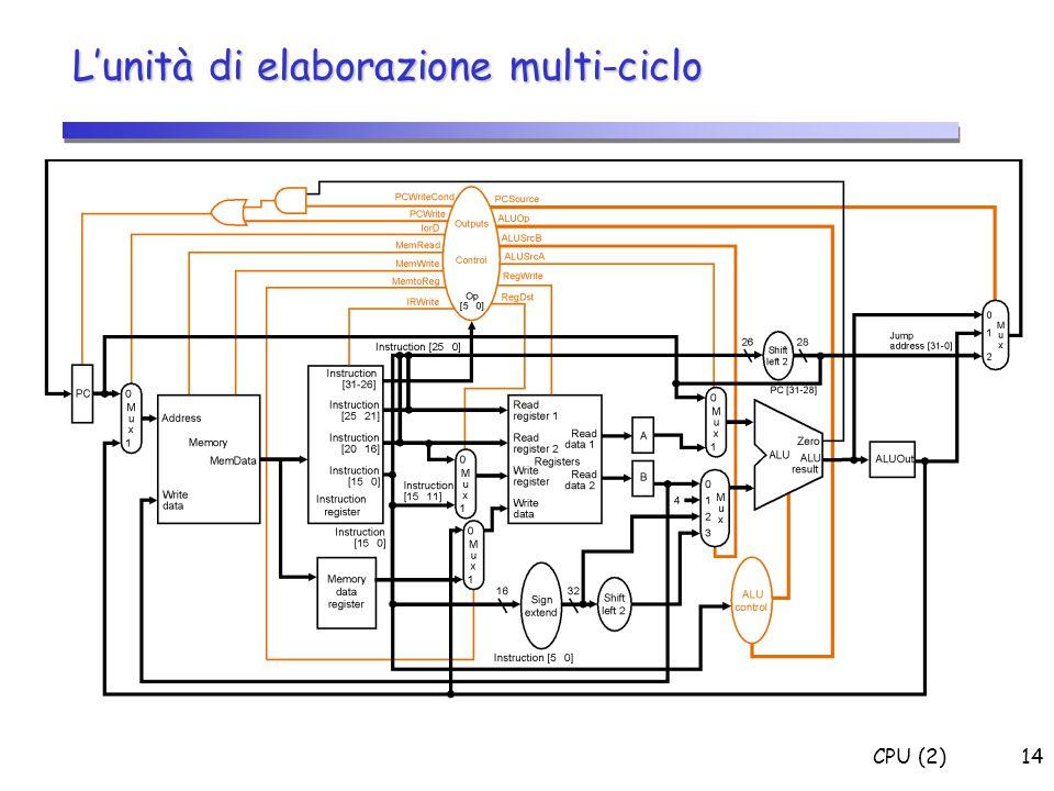 CPU (2)14 L'unità di elaborazione multi-ciclo