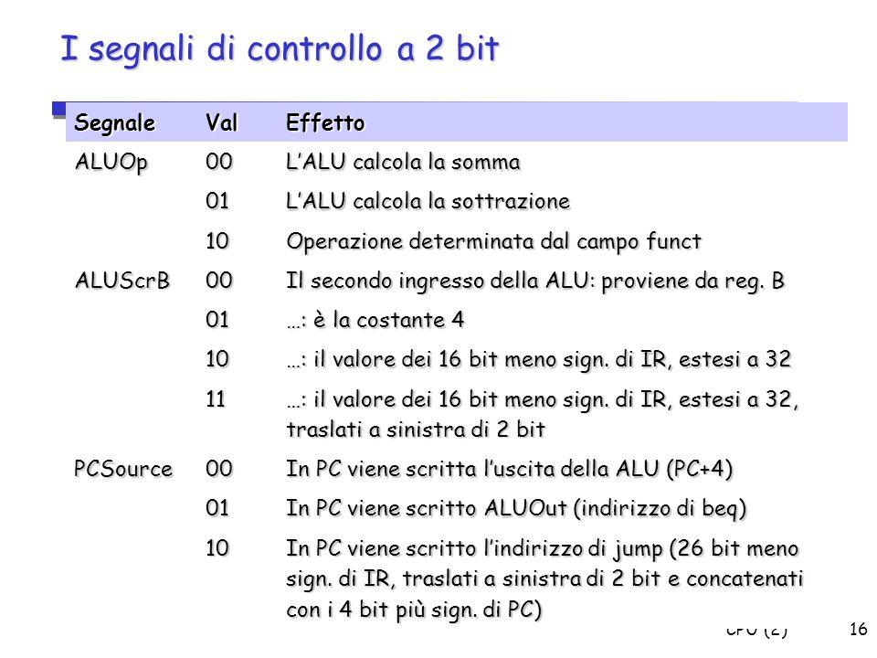 CPU (2)16 I segnali di controllo a 2 bit SegnaleValEffetto ALUOp00 L'ALU calcola la somma 01 L'ALU calcola la sottrazione 10 Operazione determinata da