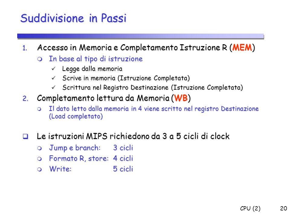CPU (2)20 1. Accesso in Memoria e Completamento Istruzione R (MEM)  In base al tipo di istruzione Legge dalla memoria Legge dalla memoria Scrive in m