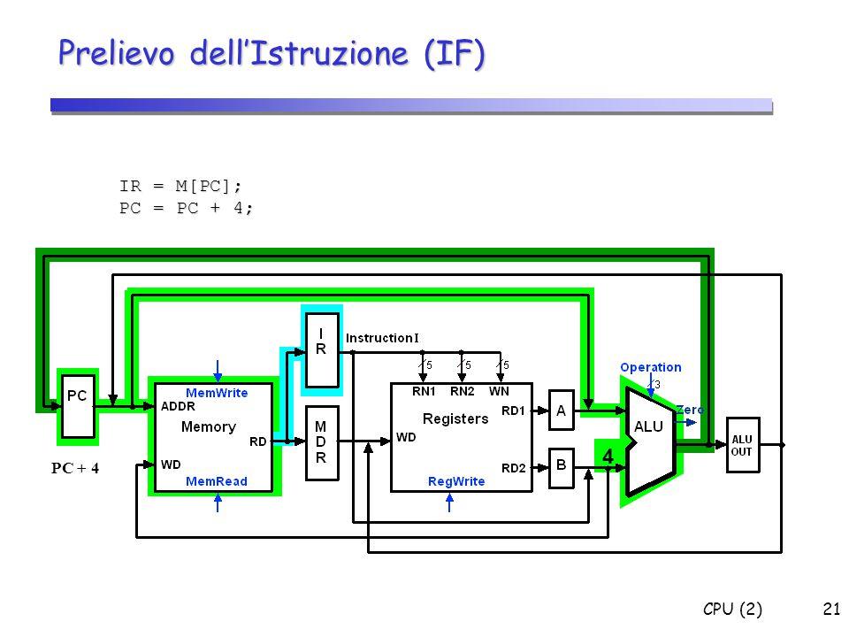 CPU (2)21 Prelievo dell'Istruzione (IF) IR = M[PC]; PC = PC + 4; 4 PC + 4