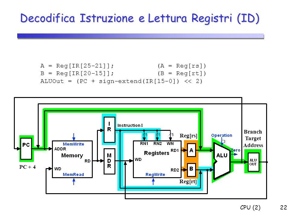 CPU (2)22 A = Reg[IR[25-21]];(A = Reg[rs]) B = Reg[IR[20-15]];(B = Reg[rt]) ALUOut = (PC + sign-extend(IR[15-0]) << 2) Branch Target Address Reg[rs] R