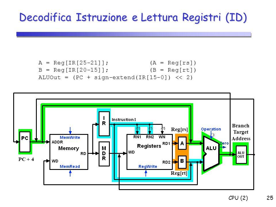 CPU (2)25 A = Reg[IR[25-21]];(A = Reg[rs]) B = Reg[IR[20-15]];(B = Reg[rt]) ALUOut = (PC + sign-extend(IR[15-0]) << 2) Branch Target Address Reg[rs] R