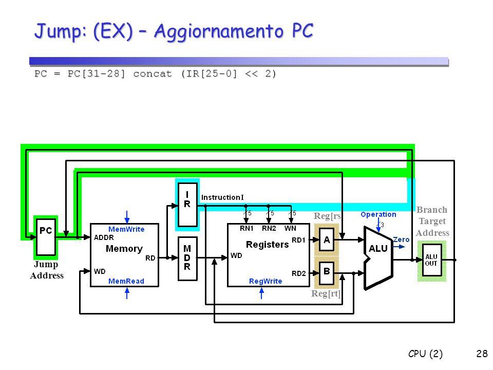 CPU (2)28 Jump: (EX) – Aggiornamento PC PC = PC[31-28] concat (IR[25-0] << 2) Jump Address Reg[rs] Reg[rt] Branch Target Address