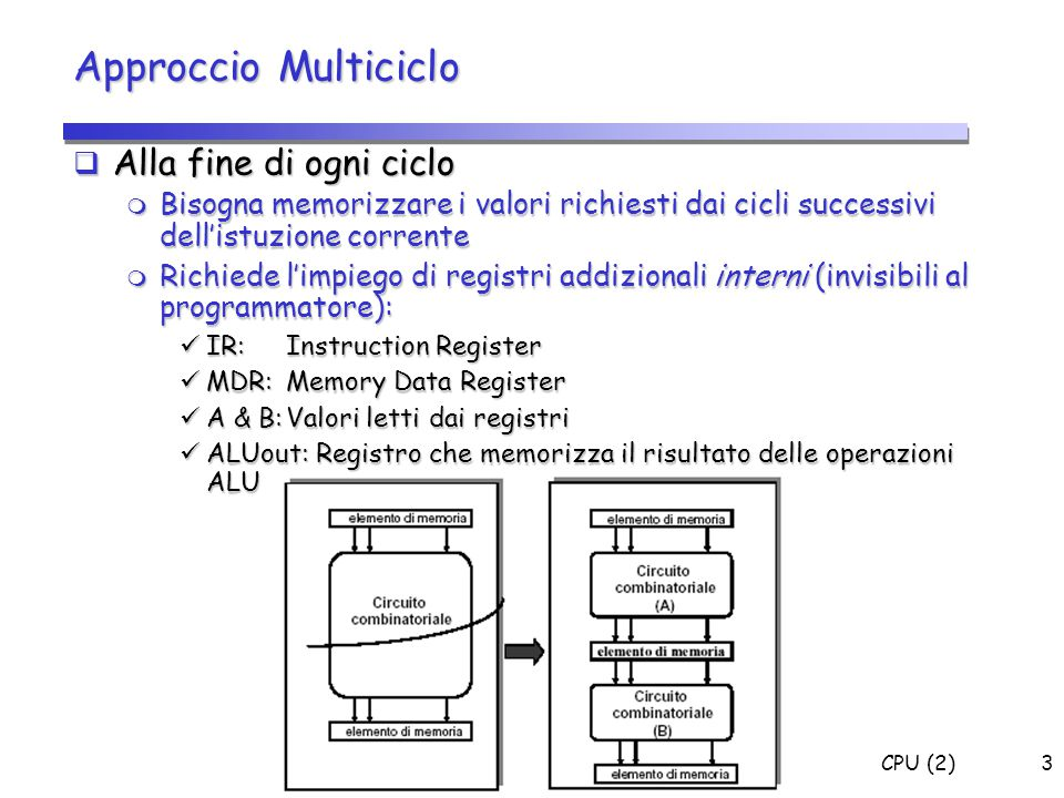 CPU (2)4 Approccio Multiciclo  Vantaggi  Unita' funzionali che devono essere usata piu' volte per la stessa istruzione non devono essere replicate se impiegate in passi diversi Una sola memoria per dati e istruzioni Una sola memoria per dati e istruzioni Una sola ALU (no adder) Una sola ALU (no adder)  Tempo di ciclo piu' breve  Tempi di esecuzione inferiori Istruzioni usano il solo tempo (cicli) necessario alla loro esecuzione Istruzioni usano il solo tempo (cicli) necessario alla loro esecuzione