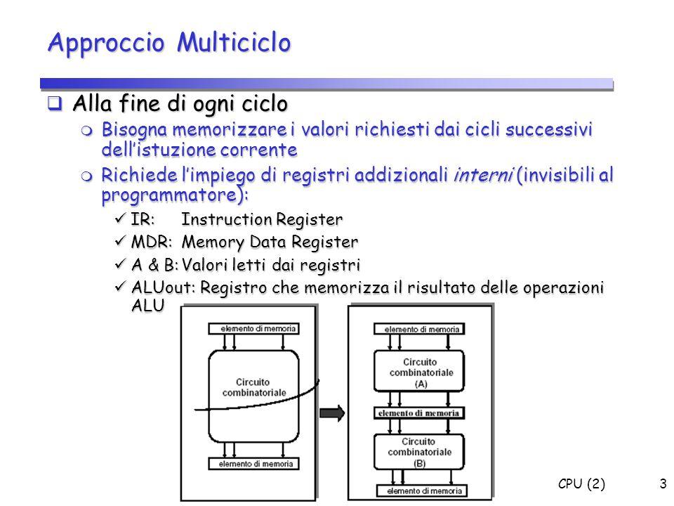 CPU (2)44 1 0 0 X 0 X 0 XXX X X 0 1 55 RD1 RD2 RN1RN2WN WD RegWrite Registers Operation ALU 3 E X T N D 1632 Zero RD WD MemRead Memory ADDR MemWrite 5 Instruction I 32 ALUSrcB <<2 PC 4 RegDst 5 I R M D R M U X 0 1 2 3 M U X 1 0 M U X 0 1 A B ALU OUT 0 1 2 M U X <<2 CONCAT 2832 M U X 0 1 ALUSrcA jmpaddr I[25:0] rd MUX 01 rtrs immediate PCSource MemtoReg IorD PCWr* IRWrite Segnali di Controllo: (MEM) Formato R – Scrittura Registro Destinazione Reg[IR[15:11]] = ALUOut; (Reg[Rd] = ALUOut) - RegDest=1 - ReWrite=1 - MemtoReg=0