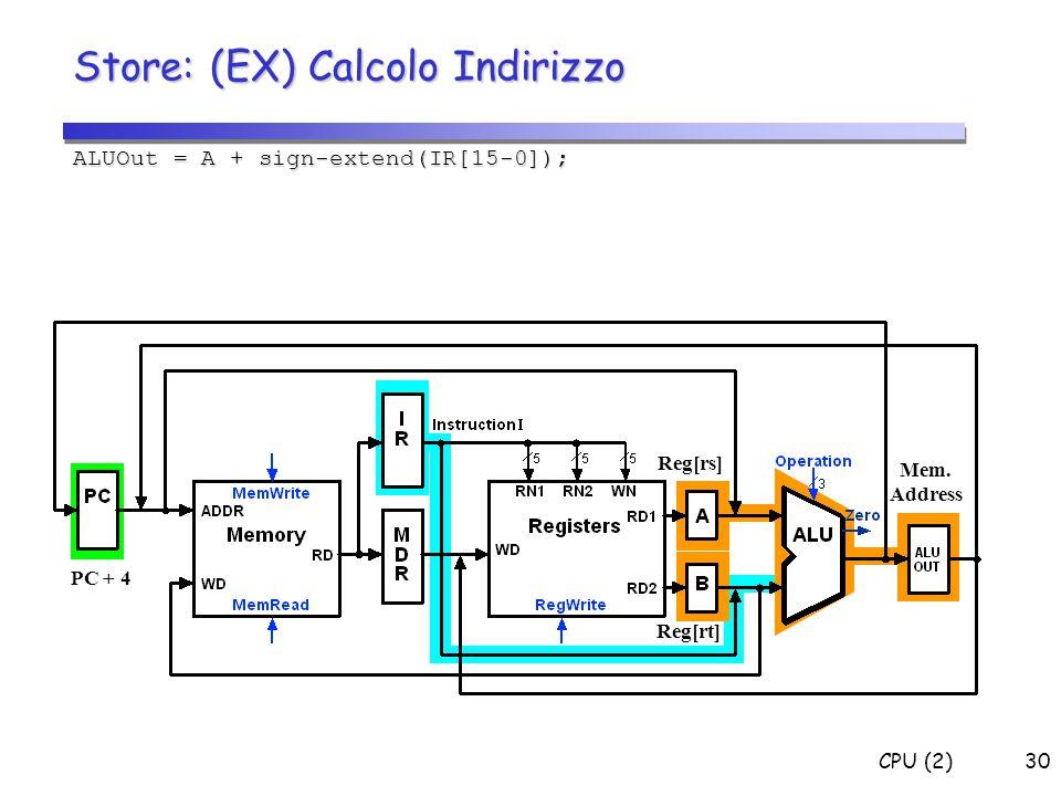 CPU (2)30 ALUOut = A + sign-extend(IR[15-0]); Mem. Address Reg[rs] Reg[rt] PC + 4 Store: (EX) Calcolo Indirizzo