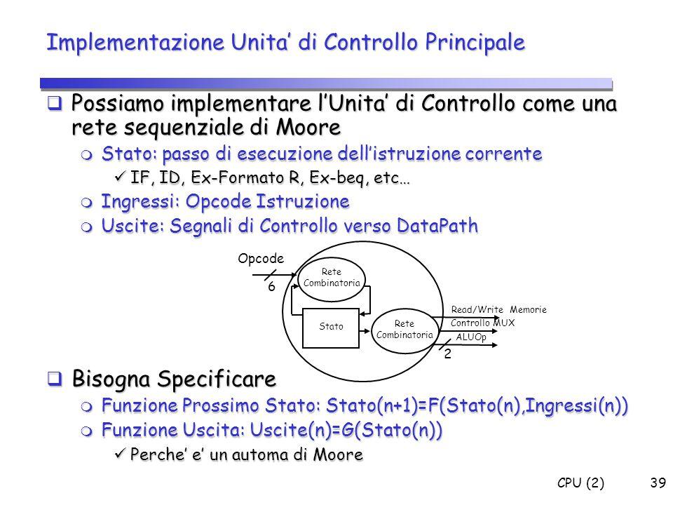 CPU (2)39 Implementazione Unita' di Controllo Principale  Possiamo implementare l'Unita' di Controllo come una rete sequenziale di Moore  Stato: pas