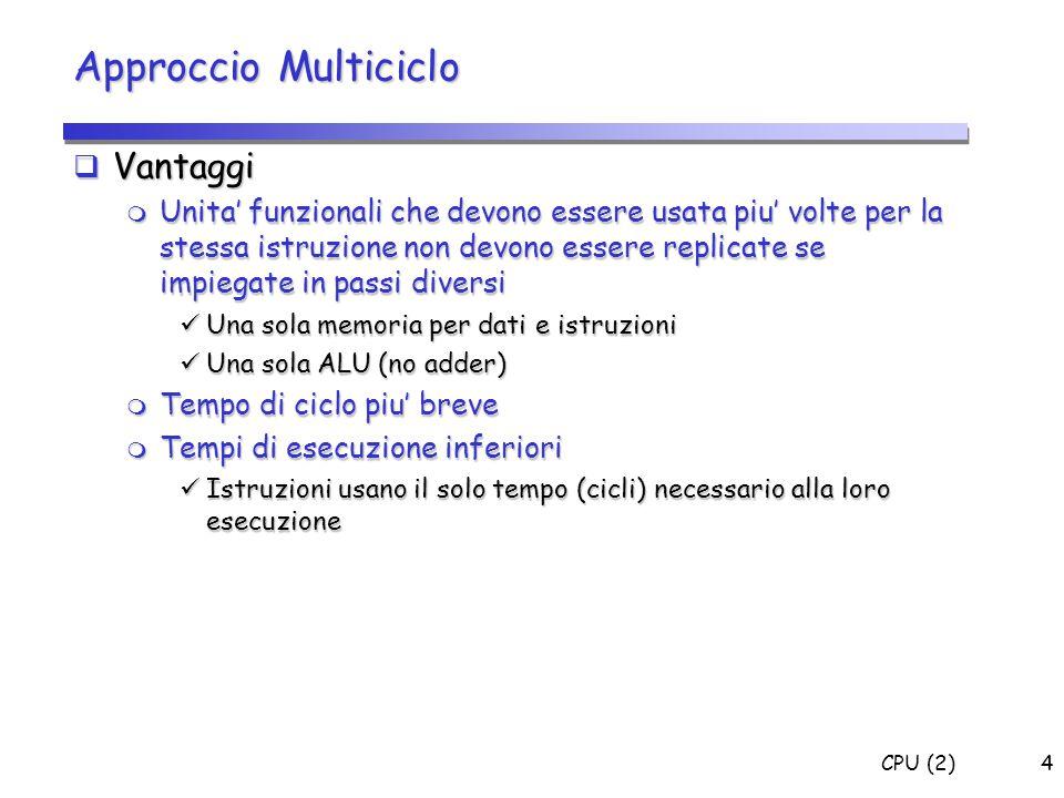 CPU (2)5 Unità di elaborazione a ciclo multiplo: una vista astratta Contiene l'istruzione Dati dalla memoria Dati dal secondo registro Risultato della ALU Dati dal primo registro