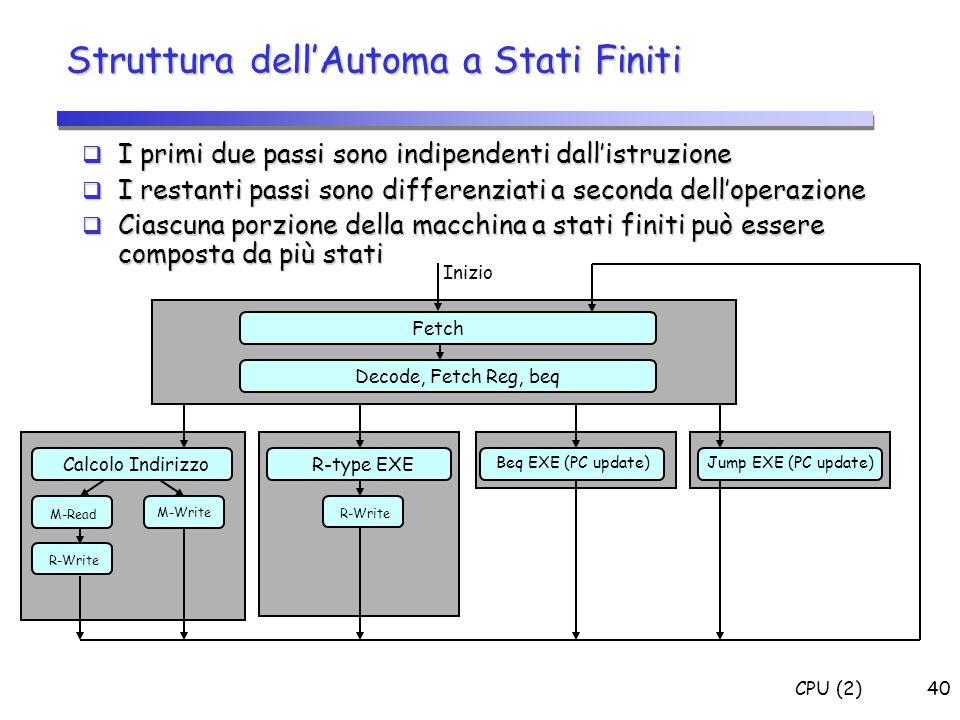 CPU (2)40 Struttura dell'Automa a Stati Finiti  I primi due passi sono indipendenti dall'istruzione  I restanti passi sono differenziati a seconda d