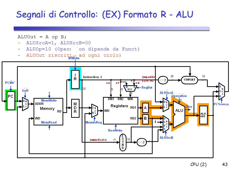 CPU (2)43 Segnali di Controllo: (EX) Formato R - ALU ALUOut = A op B; - ALUSrcA=1, ALUSrcB=00 - ALUOp=10 (Operation dipende da Funct) - ALUOut riscrit