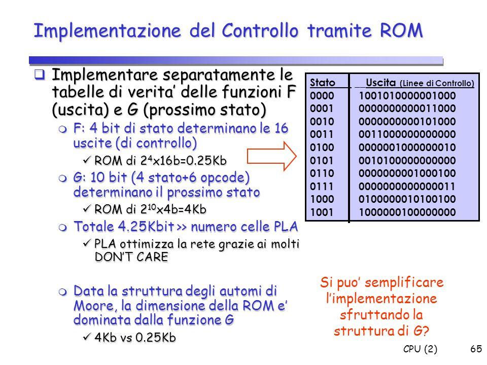 CPU (2)65 Implementazione del Controllo tramite ROM  Implementare separatamente le tabelle di verita' delle funzioni F (uscita) e G (prossimo stato)
