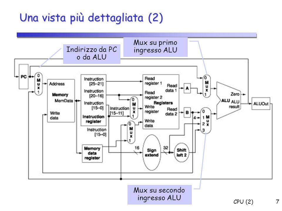 CPU (2)38 Controllo Multiplo Ciclo: Rete Sequenziale  Il controllo sara' realizzato da una rete sequenziale  Automa a Stati finiti  Micropragramma  Per semplificare la progettazione/circuito del controllo suddivideremo l'unita' di controllo in  Unita' di Controllo Principale  Unita' di Controllo ALU  Per il controllo dell'ALU useremo la stessa rete combinatoria vista per l'implementazione singolo ciclo Controllo Opcode Funct Controllo ALU Controllo MUX Read/Write Memorie 6 6 Controllo ALUOp Controllo MUX Read/Write Memorie 2 6 Funct 6 ALU Control Controllo ALU Opcode