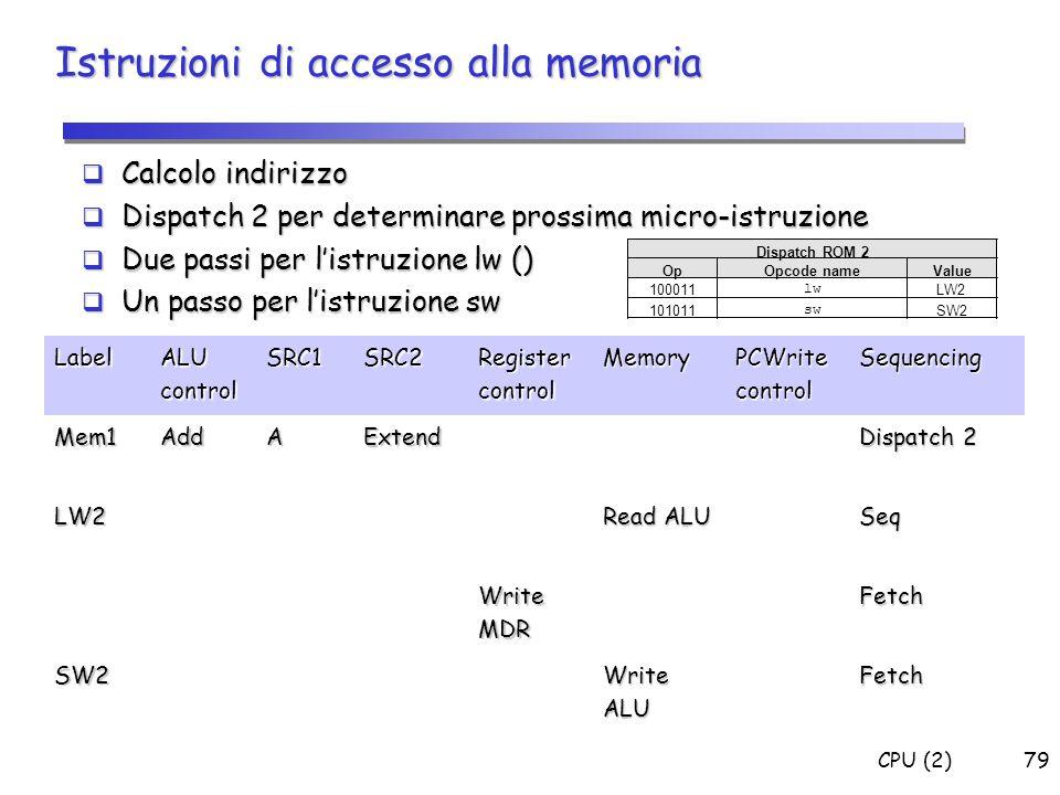 CPU (2)79 Istruzioni di accesso alla memoria  Calcolo indirizzo  Dispatch 2 per determinare prossima micro-istruzione  Due passi per l'istruzione l