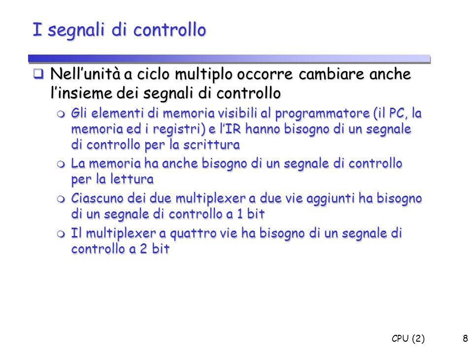 CPU (2)49 Segnali di Controllo: (ID) A = Reg[IR[25-21]]; (A = Reg[rs]) B = Reg[IR[20-15]]; (B = Reg[rt]) - A e B sempre sovrascritti (nessun segnale di controllo) ALUOut = (PC + sign-extend(IR[15-0]) << 2); - ALUSrcA=0, ALUSrcB=11 - ALUOp=00 0 0 X 0 0 X 3 0 X X 010 0